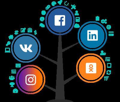Дерево с социальными сетями на ветках