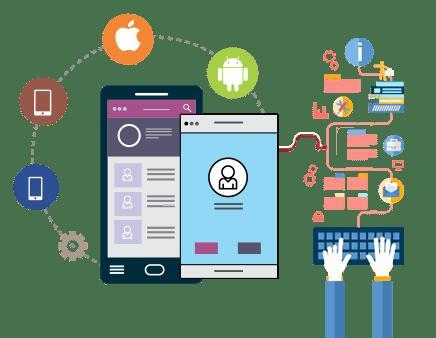 Инфографика мобильного разработчика: Android и iOS