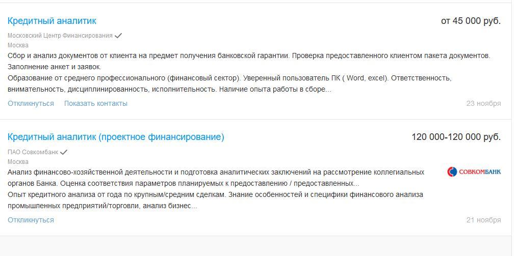 Вакансии и зарплаты кредитных аналитиков в России
