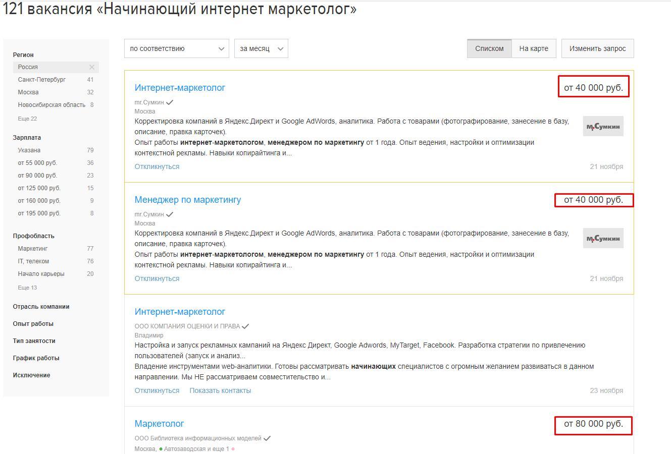 Вакансии начинающих интернет-маркетологов с сайта HH.ru