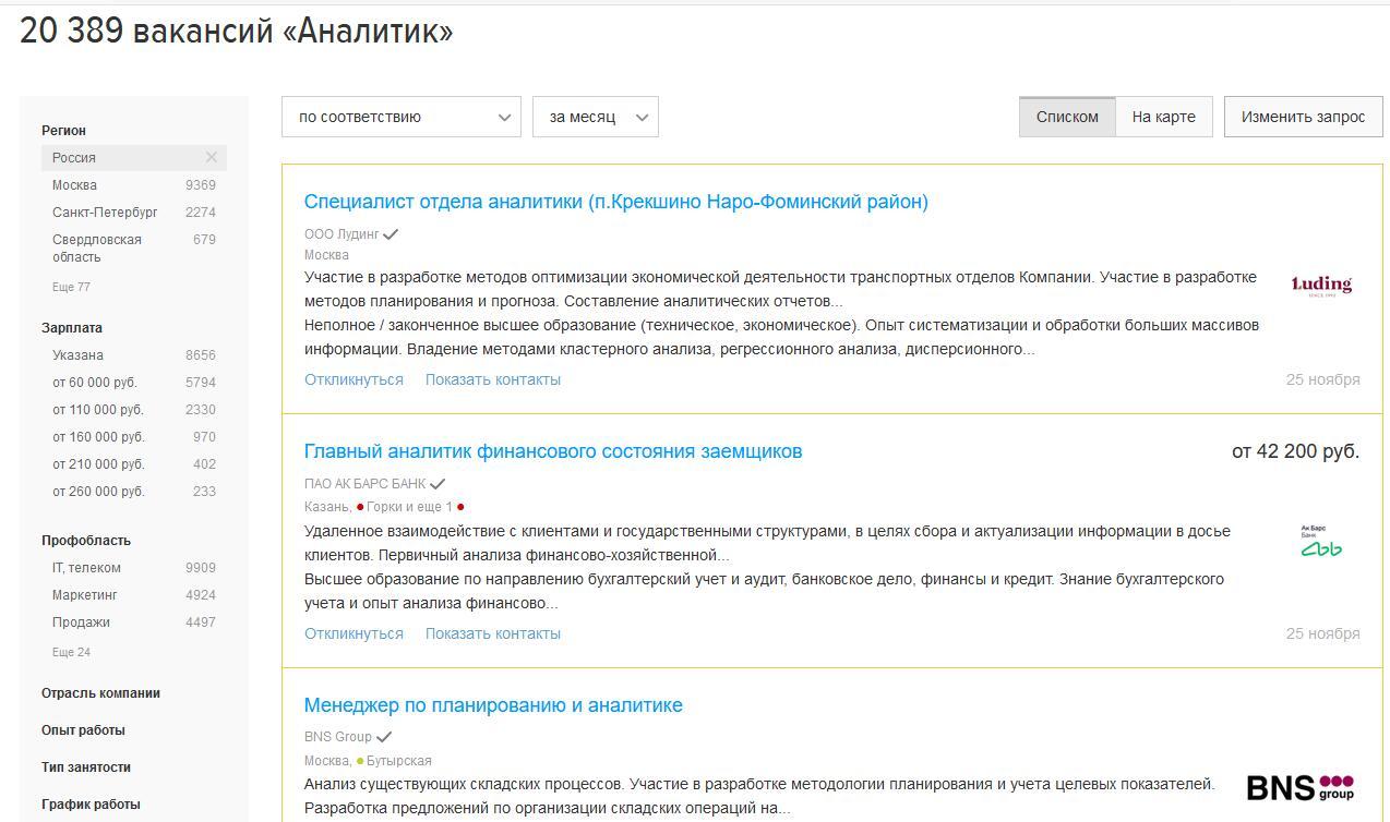 Востребованность аналитиков в России
