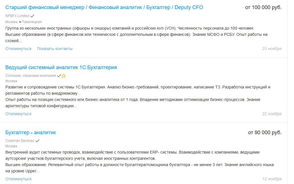 Зарпалата Бизнес-Аналитика в Москве