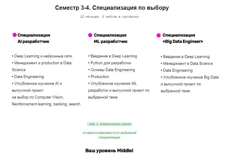 Содержание курса «Data Scientist» от SkillFactory часть 2