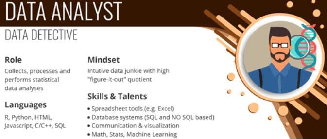что должен знать и уметь аналитик данных: ключевые навыки и инструменты