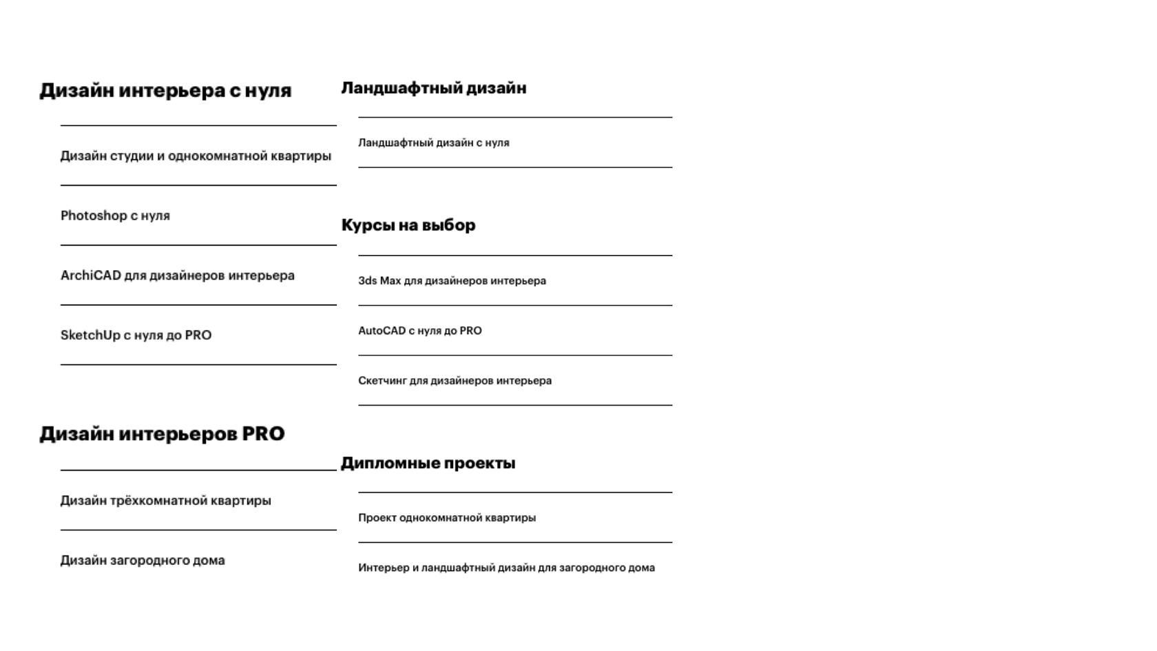 Программа курса «Дизайнер интерьеров и ландшафта» от Skillbox