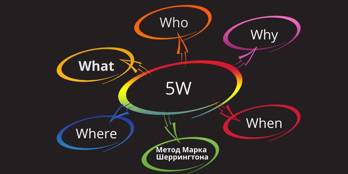 Сегментирование целевой аудитории - метод «5W»