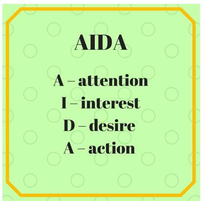 Значение аббревиатуры AIDA - подробно