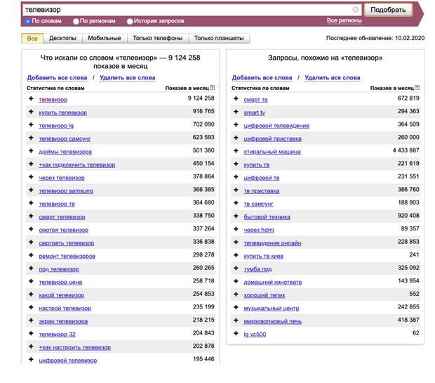 Подбор ключевых слов для SEO-текстов - сервиса Яндекс Вордстат