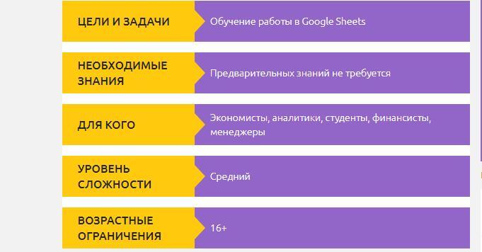 Записаться на курс «30 функций Google Sheets» от Smotriuchis