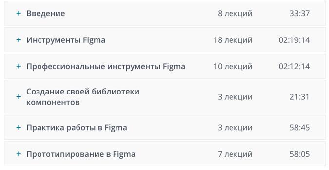 Программа курса «Figma для веб дизайнера с 0 до профессионала» от Udemy