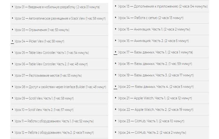 Содержание курса «iOS-разработчик» от Swiftlab