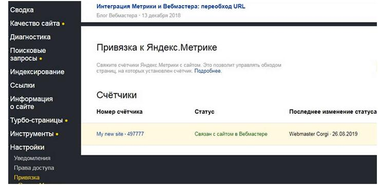 Индексация при помощи Yandex Metrika- пошагово