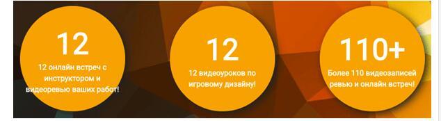 Программа курса Game Design от А до Я от cgtarian.ru