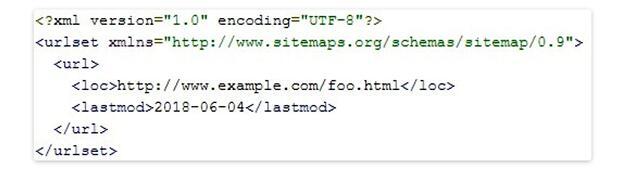 Добавляем sitemap (карта сайта)