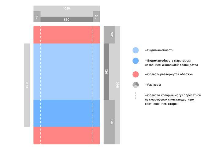 Размеры отображения обоих видов обложек ( свернутая и развернутая)