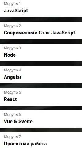 Программа курса «Fullstack-разработчик JavaScript»