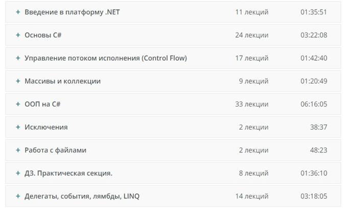 Программа курса «Программирование на C#: от новичка до специалиста» на udemy.com