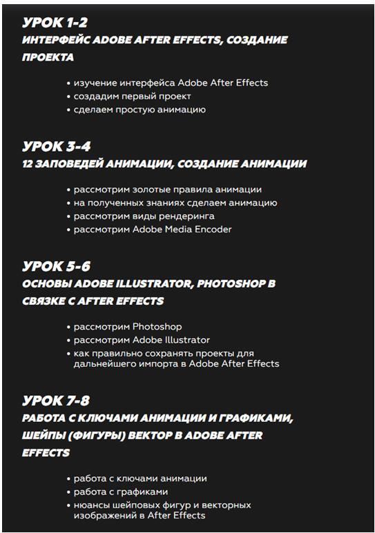 Программа онлайн курс 2D/3D анимация + моушн-дизайн от Mobios school