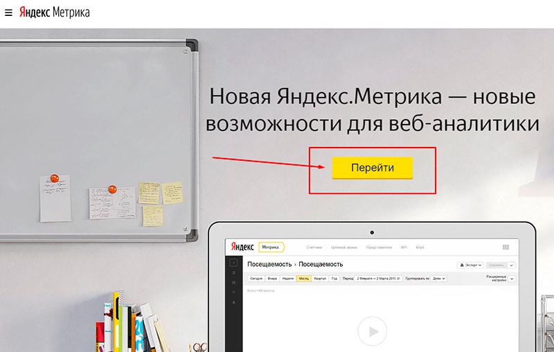 Как установить счетчик Яндекс Метрики - пошагово
