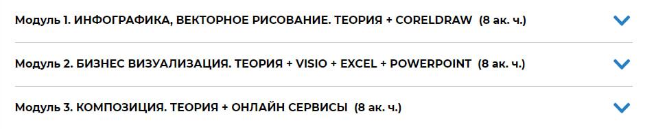 Программа курса «Инфографика. Уровень 1» от Специалист.ru
