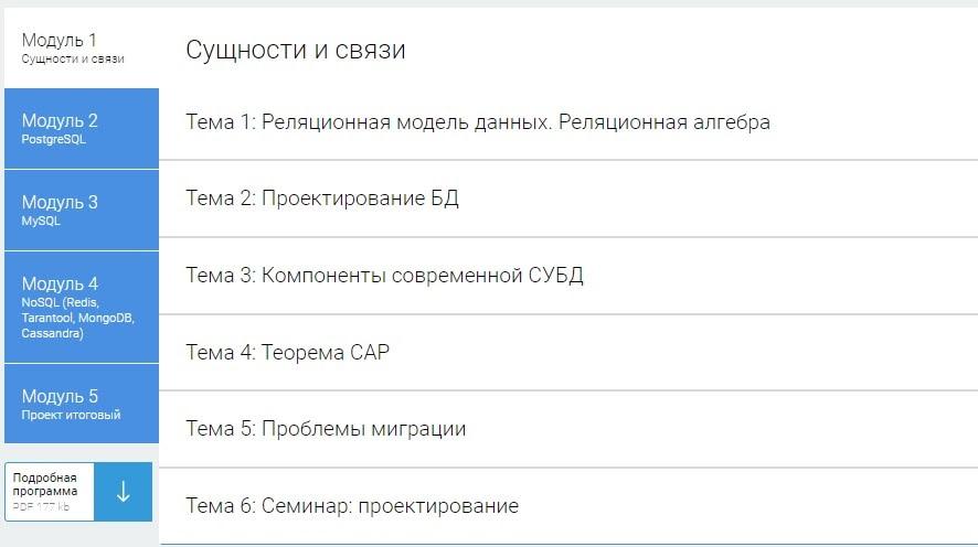 Программа курса «Базы данных» от otus.ru
