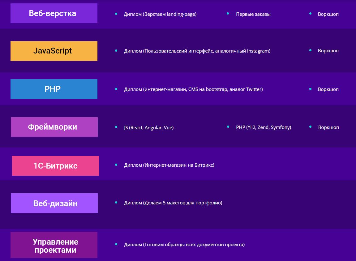 Программа курс «Я – Веб-разработчик PRO» от Skillbox