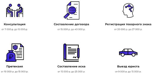 Пример прайса специалиста-фрилансера