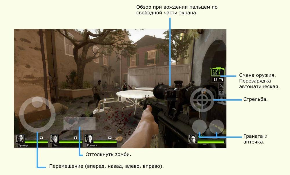 Курс «Game Design от А до Я» от CG Tarian